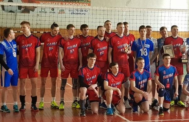 Выступление команды ВК «КАМА» в Чемпионате России 2021. Высшая лига «А»